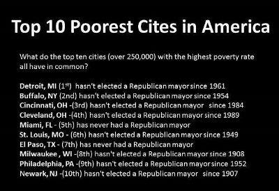 cidades mais pobres dos eua (2)