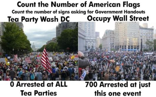 tea-party-vs-occupy-wall-st